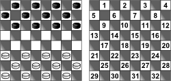 Checkers Notation