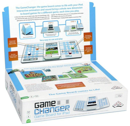 The GameChanger Box Foldout